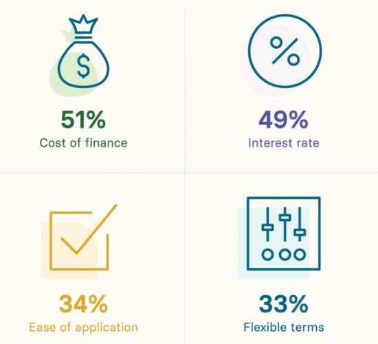 Yoco Infographic FA